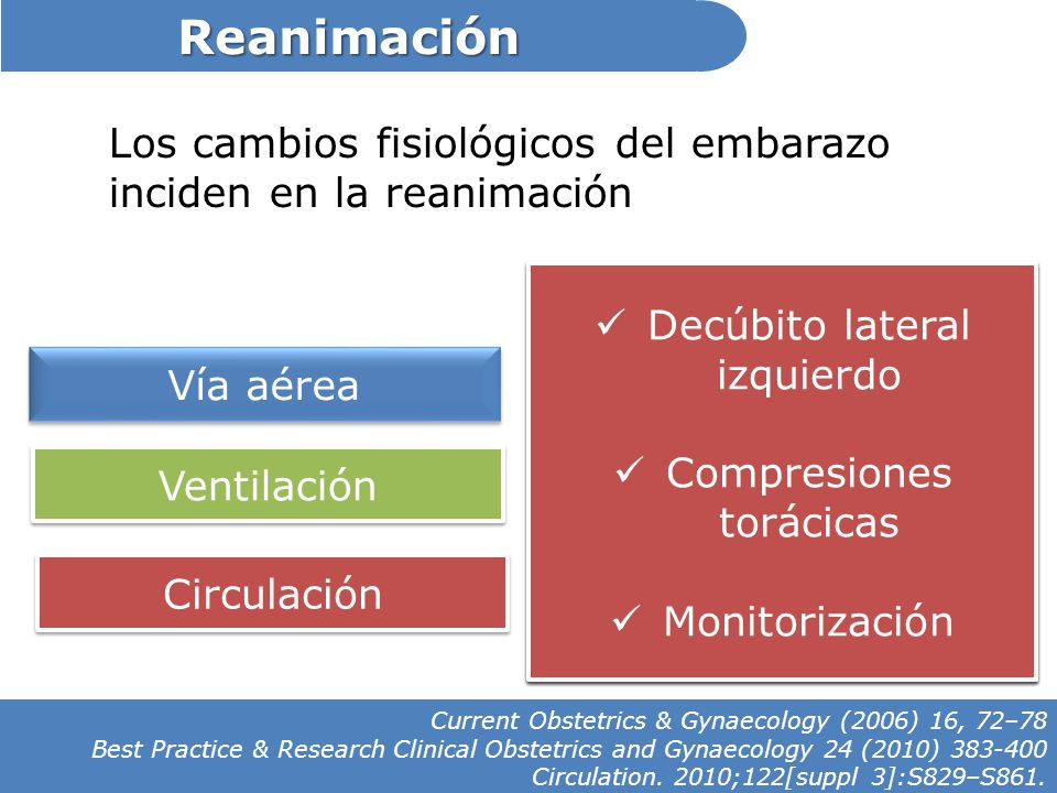 Reanimación Los cambios fisiológicos del embarazo inciden en la reanimación Riesgo de aspiración Riesgo de no ventilación / no intubación Riesgo de as