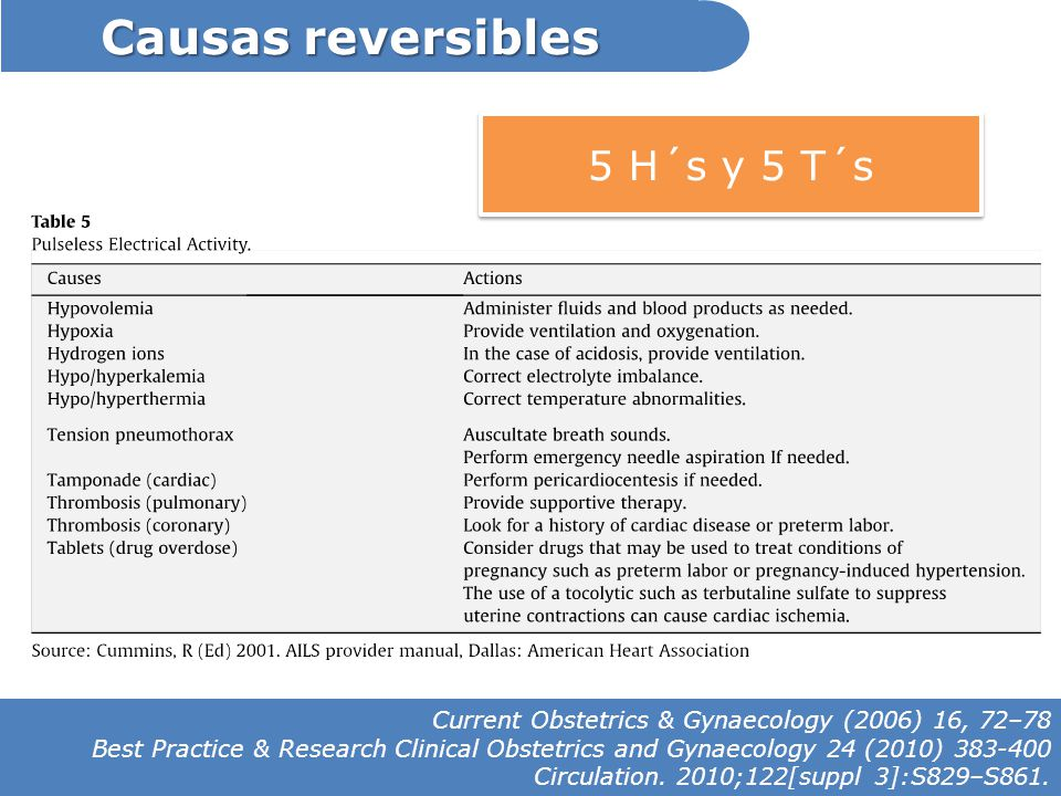 Causas reversibles 5 H´s y 5 T´s Current Obstetrics & Gynaecology (2006) 16, 72–78 Best Practice & Research Clinical Obstetrics and Gynaecology 24 (20