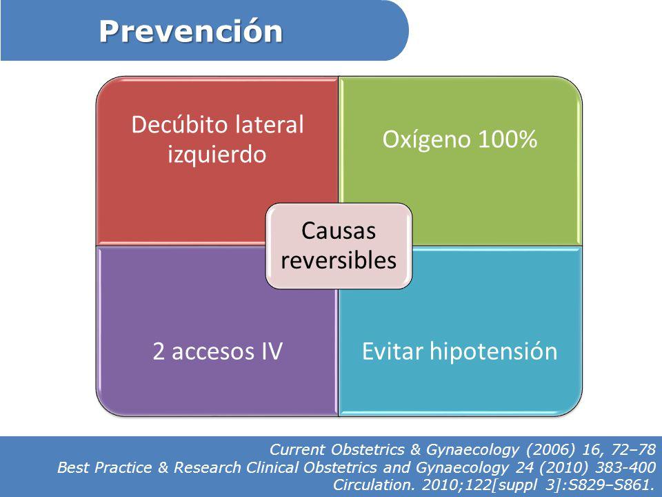 Prevención Decúbito lateral izquierdo Oxígeno 100% 2 accesos IVEvitar hipotensión Causas reversibles Current Obstetrics & Gynaecology (2006) 16, 72–78