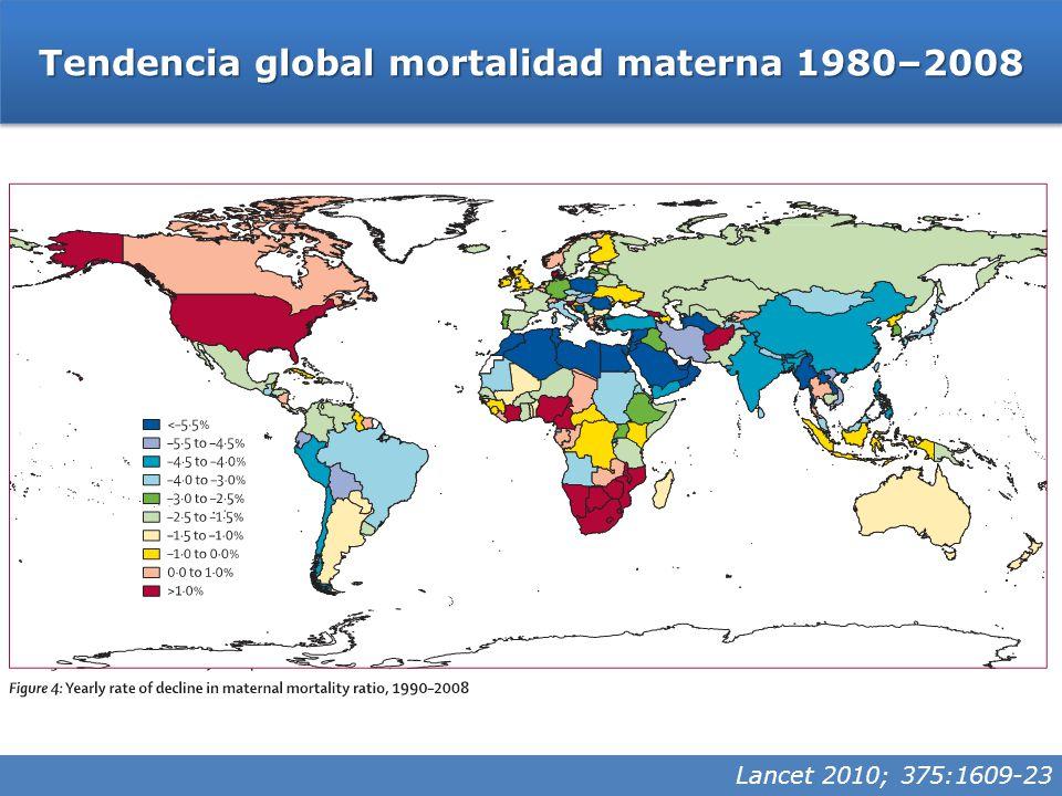Fuente Sivigila 2008 Mortalidad materna según semanas de gestación Colombia 2008
