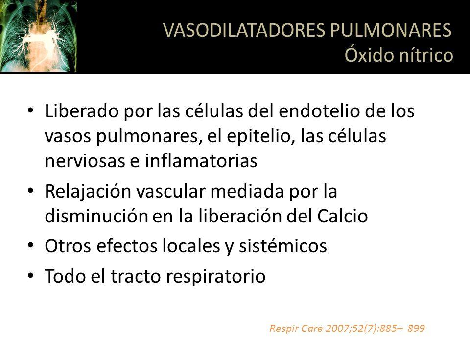 Liberado por las células del endotelio de los vasos pulmonares, el epitelio, las células nerviosas e inflamatorias Relajación vascular mediada por la