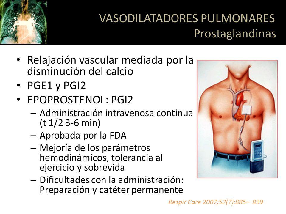 Relajación vascular mediada por la disminución del calcio PGE1 y PGI2 EPOPROSTENOL: PGI2 – Administración intravenosa continua (t 1/2 3-6 min) – Aprob