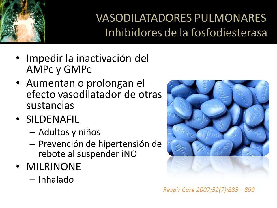 Impedir la inactivación del AMPc y GMPc Aumentan o prolongan el efecto vasodilatador de otras sustancias SILDENAFIL – Adultos y niños – Prevención de