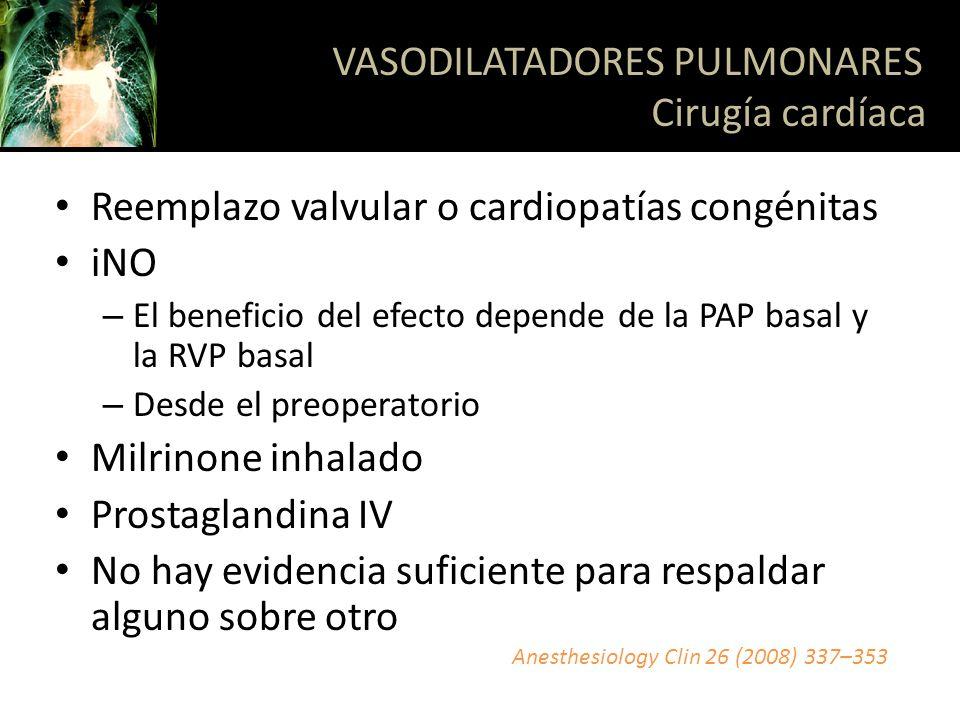 Reemplazo valvular o cardiopatías congénitas iNO – El beneficio del efecto depende de la PAP basal y la RVP basal – Desde el preoperatorio Milrinone i