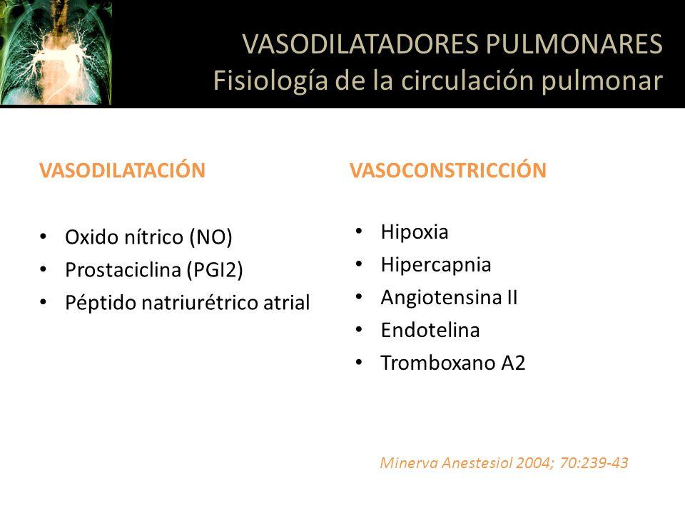 Relajación vascular mediada por la disminución del calcio PGE1 y PGI2 EPOPROSTENOL: PGI2 – Administración intravenosa continua (t 1/2 3-6 min) – Aprobada por la FDA – Mejoría de los parámetros hemodinámicos, tolerancia al ejercicio y sobrevida – Dificultades con la administración: Preparación y catéter permanente VASODILATADORES PULMONARES Prostaglandinas Respir Care 2007;52(7):885– 899