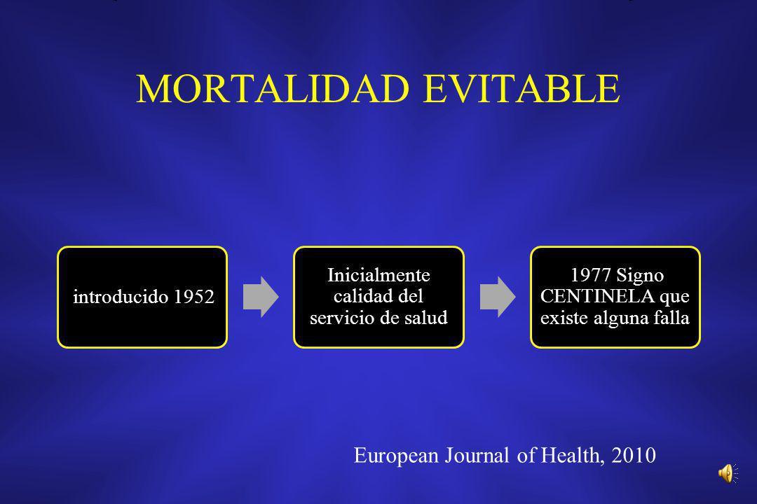 MORTALIDAD EVITABLE introducido 1952 Inicialmente calidad del servicio de salud 1977 Signo CENTINELA que existe alguna falla European Journal of Healt