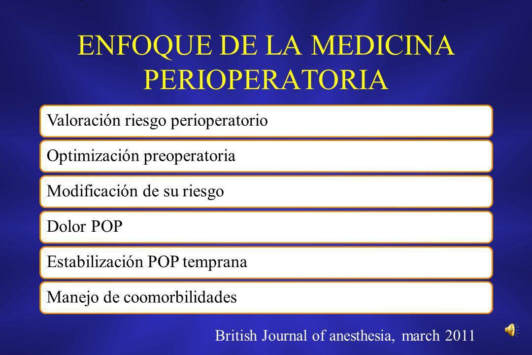 ENFOQUE DE LA MEDICINA PERIOPERATORIA Valoración riesgo perioperatorioOptimización preoperatoriaModificación de su riesgoDolor POPEstabilización POP t