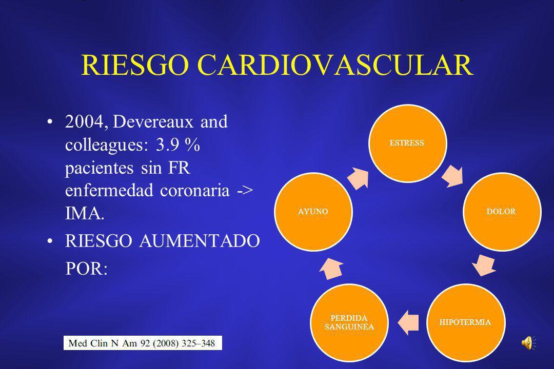 RIESGO CARDIOVASCULAR 2004, Devereaux and colleagues: 3.9 % pacientes sin FR enfermedad coronaria -> IMA. RIESGO AUMENTADO POR: ESTRESSDOLORHIPOTERMIA
