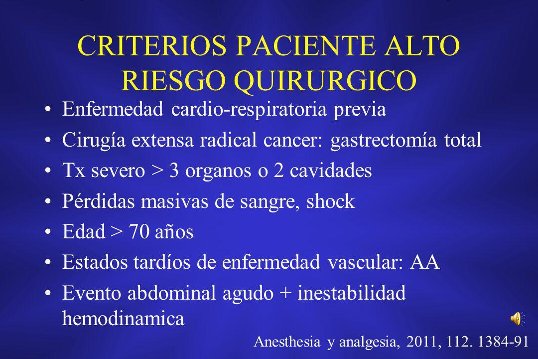 CRITERIOS PACIENTE ALTO RIESGO QUIRURGICO Enfermedad cardio-respiratoria previa Cirugía extensa radical cancer: gastrectomía total Tx severo > 3 organ