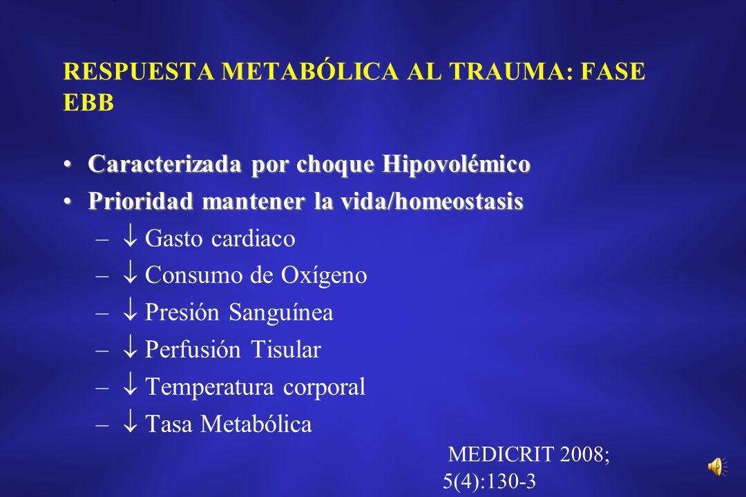RESPUESTA METABÓLICA AL TRAUMA: FASE EBB Caracterizada por choque HipovolémicoCaracterizada por choque Hipovolémico Prioridad mantener la vida/homeost