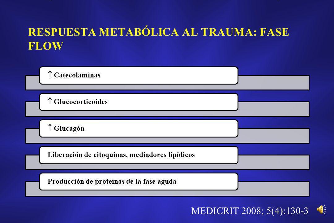 RESPUESTA METABÓLICA AL TRAUMA: FASE FLOW Catecolaminas Glucocorticoides Glucagón Liberación de citoquinas, mediadores lipídicosProducción de proteína