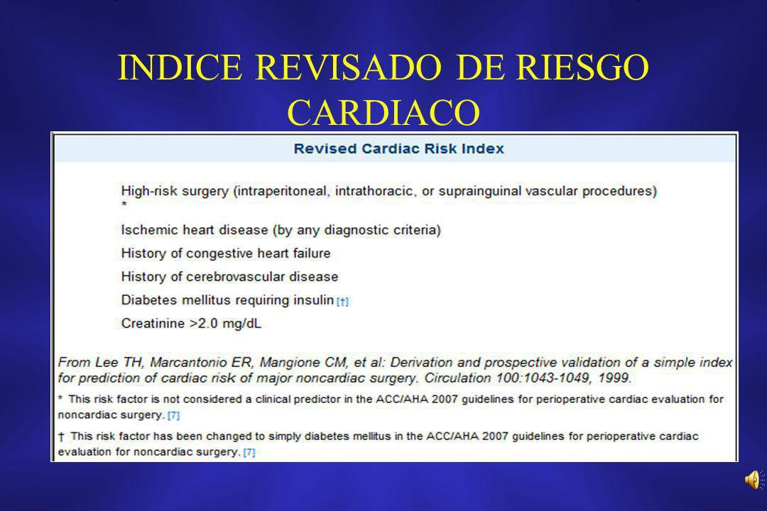 INDICE REVISADO DE RIESGO CARDIACO