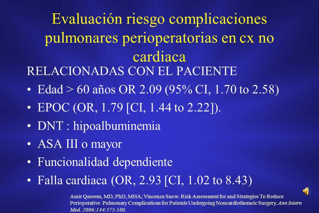 Evaluación riesgo complicaciones pulmonares perioperatorias en cx no cardiaca RELACIONADAS CON EL PACIENTE Edad > 60 años OR 2.09 (95% CI, 1.70 to 2.5