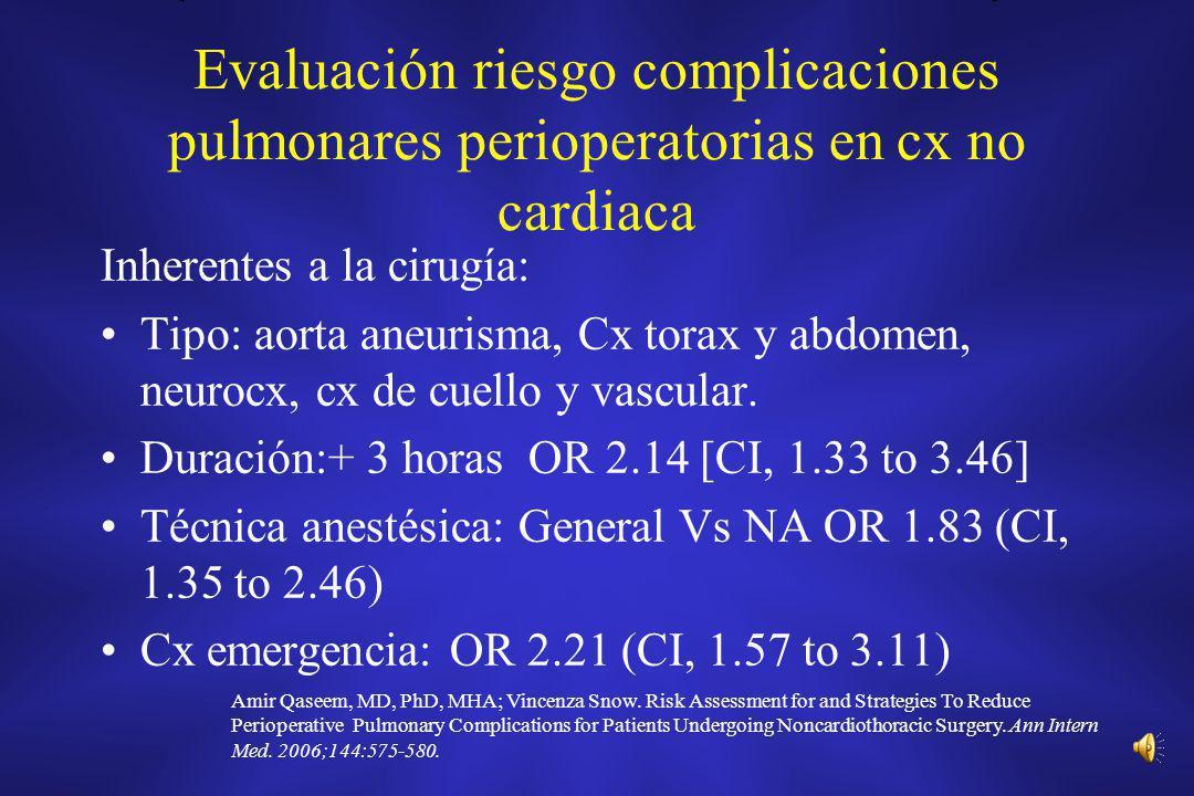 Evaluación riesgo complicaciones pulmonares perioperatorias en cx no cardiaca Inherentes a la cirugía: Tipo: aorta aneurisma, Cx torax y abdomen, neur