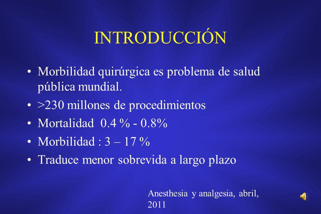 INTRODUCCIÓN Morbilidad quirúrgica es problema de salud pública mundial. >230 millones de procedimientos Mortalidad 0.4 % - 0.8% Morbilidad : 3 – 17 %