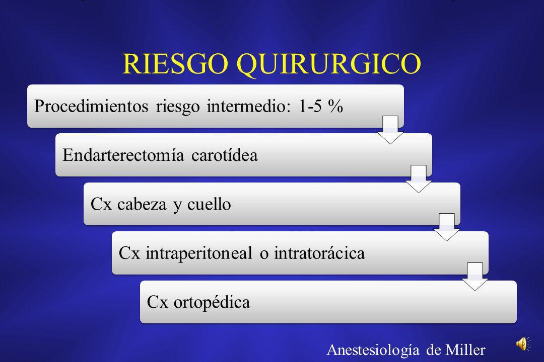 RIESGO QUIRURGICO Procedimientos riesgo intermedio: 1-5 %Endarterectomía carotídeaCx cabeza y cuelloCx intraperitoneal o intratorácicaCx ortopédica An