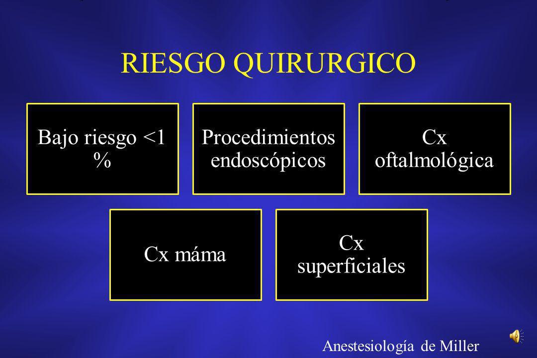 RIESGO QUIRURGICO Bajo riesgo <1 % Procedimientos endoscópicos Cx oftalmológica Cx máma Cx superficiales Anestesiología de Miller