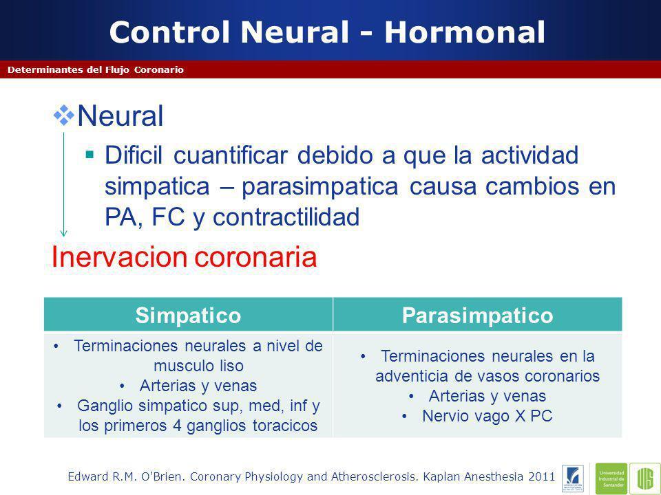 Control Neural - Hormonal Determinantes del Flujo Coronario Edward R.M.