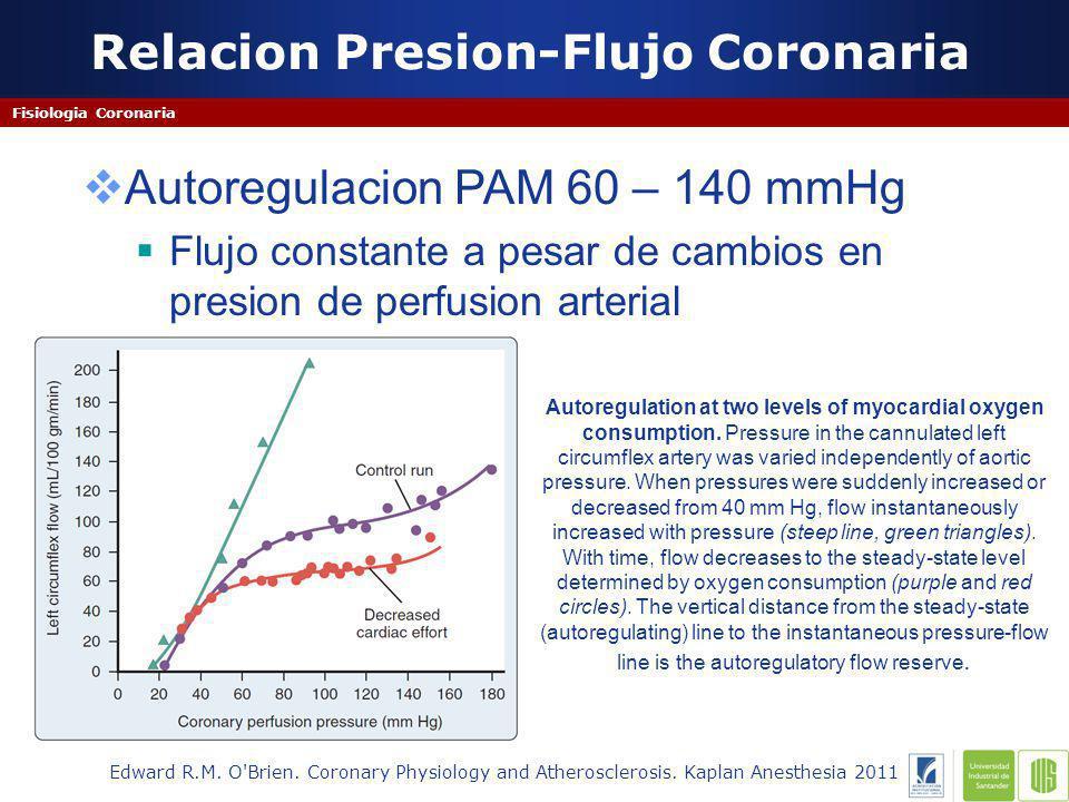 Relacion Presion-Flujo Coronaria Fisiologia Coronaria Edward R.M.