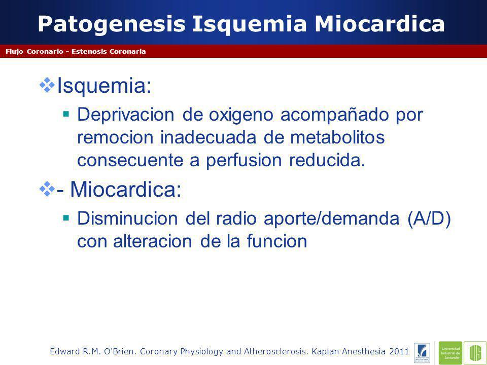 Patogenesis Isquemia Miocardica Flujo Coronario - Estenosis Coronaria Edward R.M.