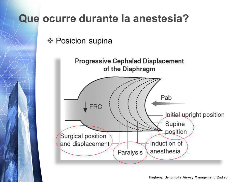 Que ocurre durante la anestesia? Posicion supina Hagberg: Benumof's Airway Management, 2nd ed
