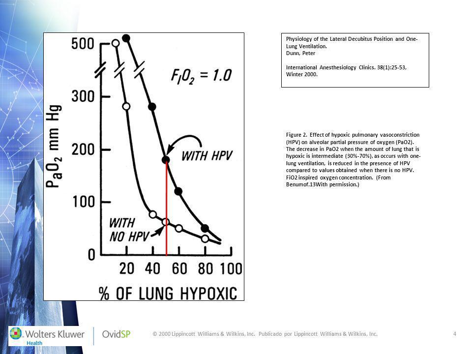 © 2000 Lippincott Williams & Wilkins, Inc. Publicado por Lippincott Williams & Wilkins, Inc.4 Physiology of the Lateral Decubitus Position and One- Lu
