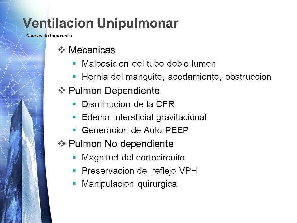 Mecanicas Malposicion del tubo doble lumen Hernia del manguito, acodamiento, obstruccion Pulmon Dependiente Disminucion de la CFR Edema Intersticial g