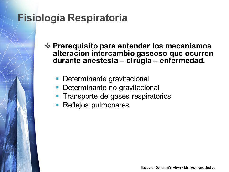 Fisiología Respiratoria Prerequisito para entender los mecanismos alteracion intercambio gaseoso que ocurren durante anestesia – cirugia – enfermedad.
