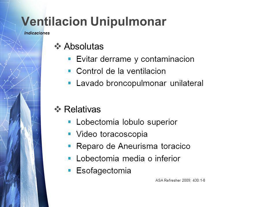 Ventilacion Unipulmonar Absolutas Evitar derrame y contaminacion Control de la ventilacion Lavado broncopulmonar unilateral Relativas Lobectomia lobul