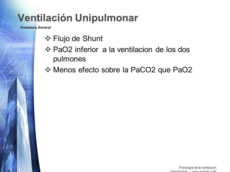 Ventilación Unipulmonar Flujo de Shunt PaO2 inferior a la ventilacion de los dos pulmones Menos efecto sobre la PaCO2 que PaO2 Fisiologia de la ventil