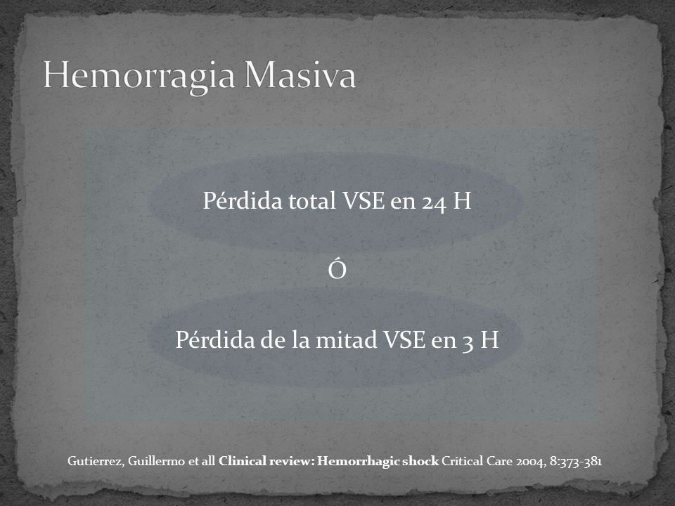 Pérdida total VSE en 24 H Ó Pérdida de la mitad VSE en 3 H Gutierrez, Guillermo et all Clinical review: Hemorrhagic shock Critical Care 2004, 8:373-381
