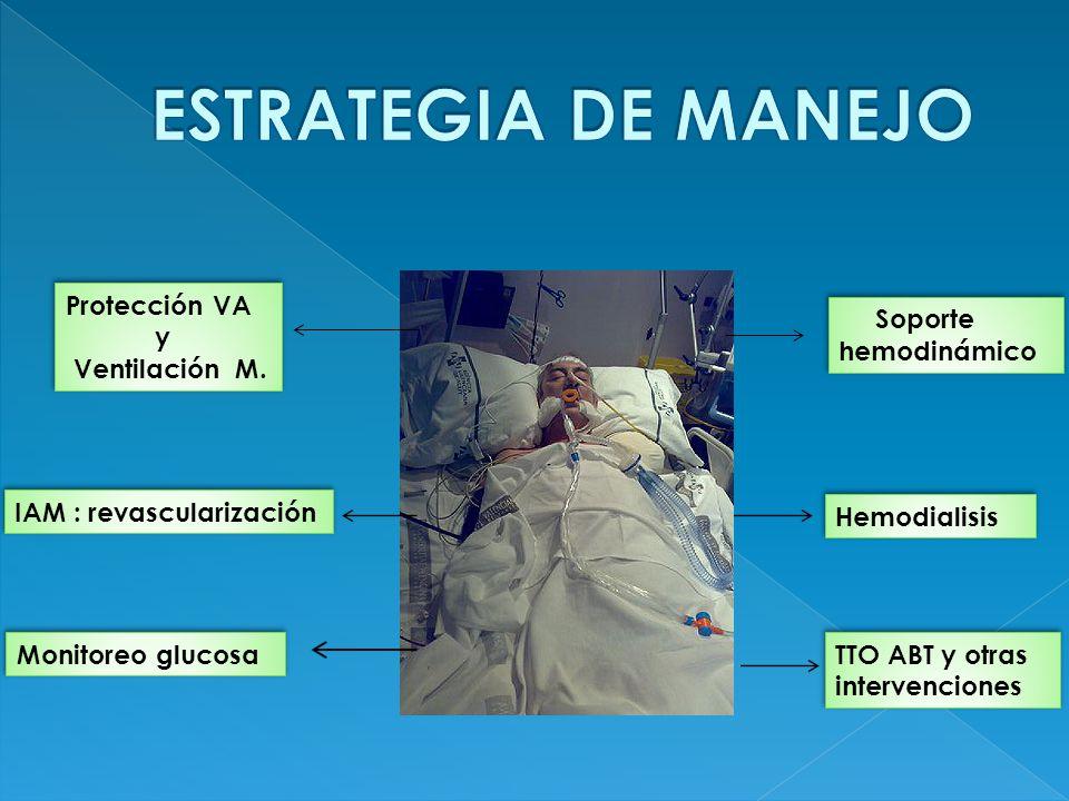 Protección VA y Ventilación M. Protección VA y Ventilación M. Soporte hemodinámico IAM : revascularización Hemodialisis Monitoreo glucosa TTO ABT y ot