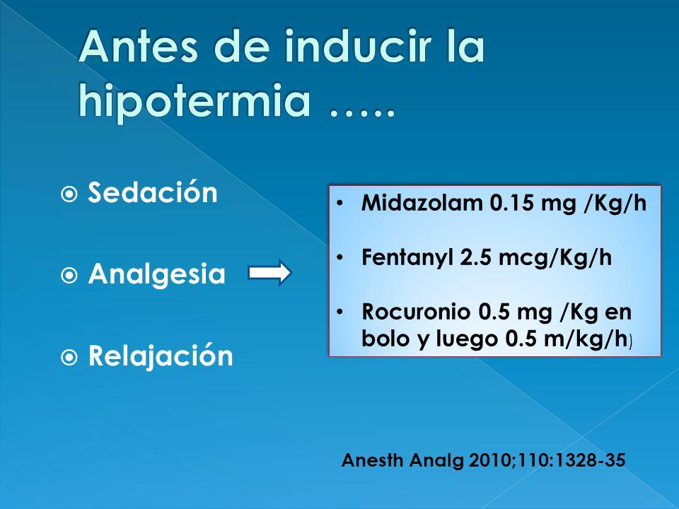 Sedación Analgesia Relajación Midazolam 0.15 mg /Kg/h Fentanyl 2.5 mcg/Kg/h Rocuronio 0.5 mg /Kg en bolo y luego 0.5 m/kg/h ) Midazolam 0.15 mg /Kg/h