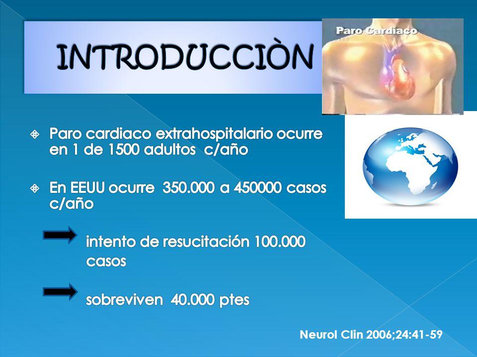 Lesión cerebral Disfunción miocárdica Isquemia sistémica Resucitación 2008;79:350-79 Sindrome posparo