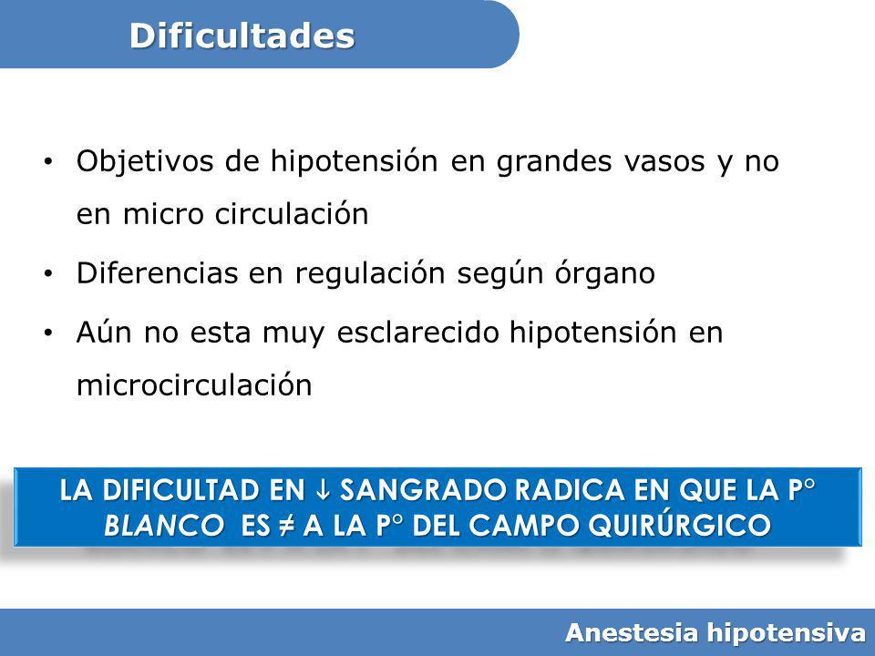 Dificultades Objetivos de hipotensión en grandes vasos y no en micro circulación Diferencias en regulación según órgano Aún no esta muy esclarecido hi