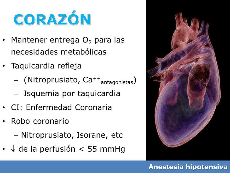 Mantener entrega O 2 para las necesidades metabólicas Taquicardia refleja – (Nitroprusiato, Ca ++ antagonistas ) – Isquemia por taquicardia CI: Enferm