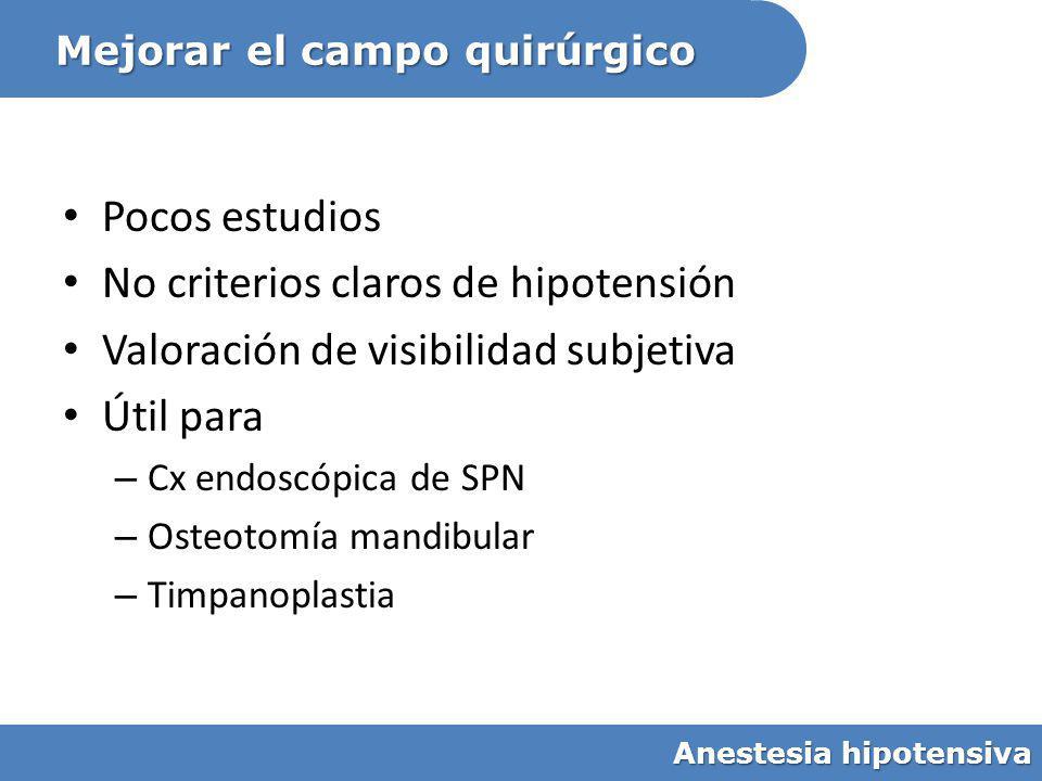 Mejorar el campo quirúrgico Anestesia hipotensiva Pocos estudios No criterios claros de hipotensión Valoración de visibilidad subjetiva Útil para – Cx