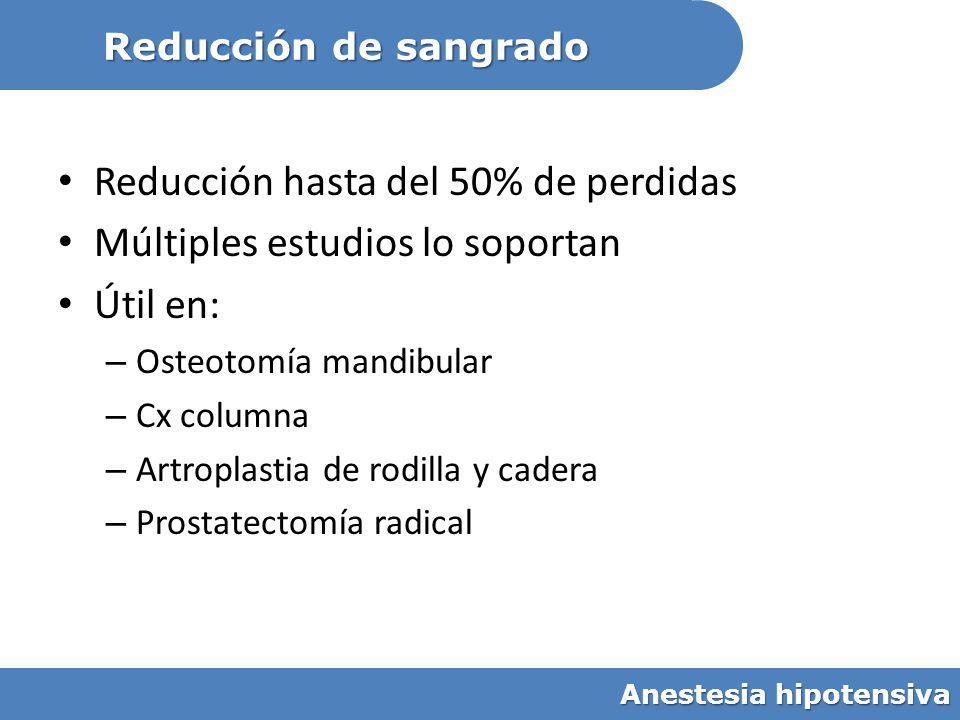 Reducción hasta del 50% de perdidas Múltiples estudios lo soportan Útil en: – Osteotomía mandibular – Cx columna – Artroplastia de rodilla y cadera –