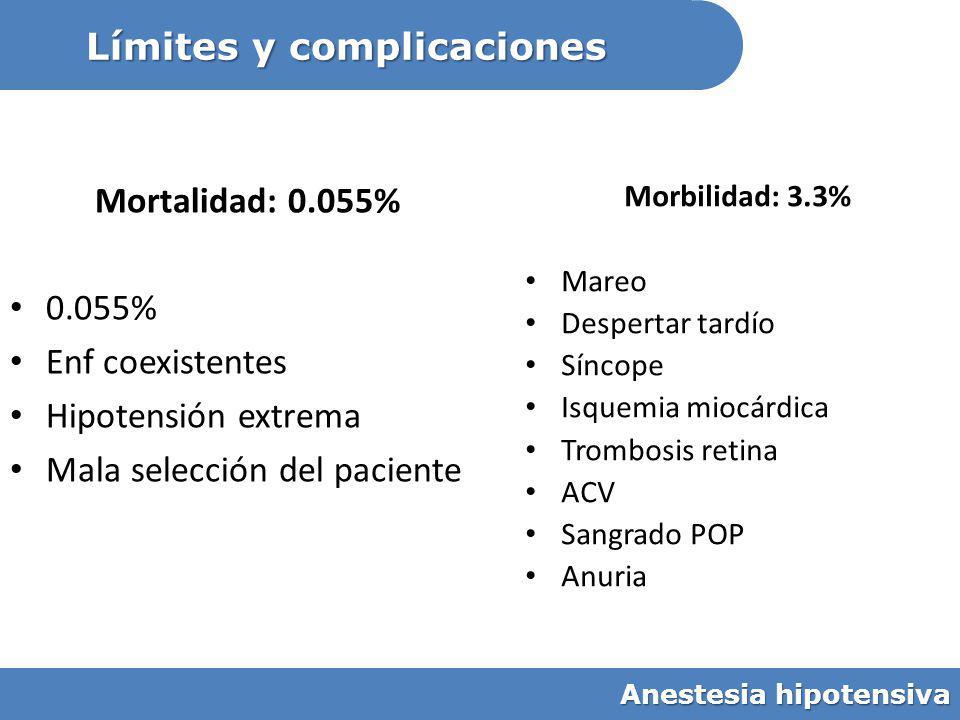 Mortalidad: 0.055% 0.055% Enf coexistentes Hipotensión extrema Mala selección del paciente Morbilidad: 3.3% Mareo Despertar tardío Síncope Isquemia mi