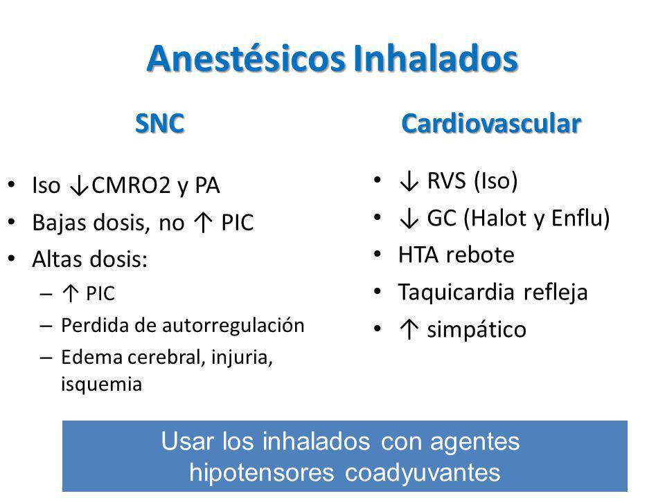Anestésicos Inhalados Iso CMRO2 y PA Bajas dosis, no PIC Altas dosis: – PIC – Perdida de autorregulación – Edema cerebral, injuria, isquemia RVS (Iso)