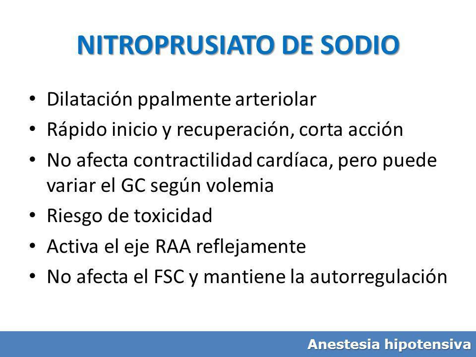 NITROPRUSIATO DE SODIO Dilatación ppalmente arteriolar Rápido inicio y recuperación, corta acción No afecta contractilidad cardíaca, pero puede variar