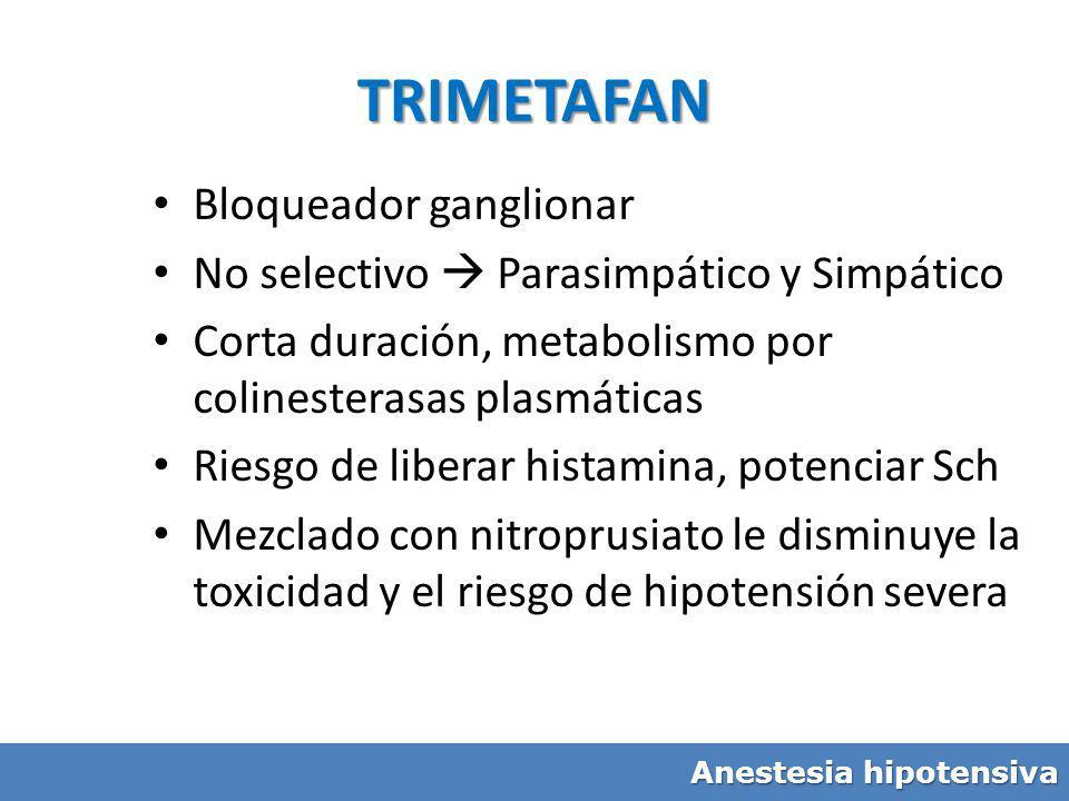 TRIMETAFAN Bloqueador ganglionar No selectivo Parasimpático y Simpático Corta duración, metabolismo por colinesterasas plasmáticas Riesgo de liberar h
