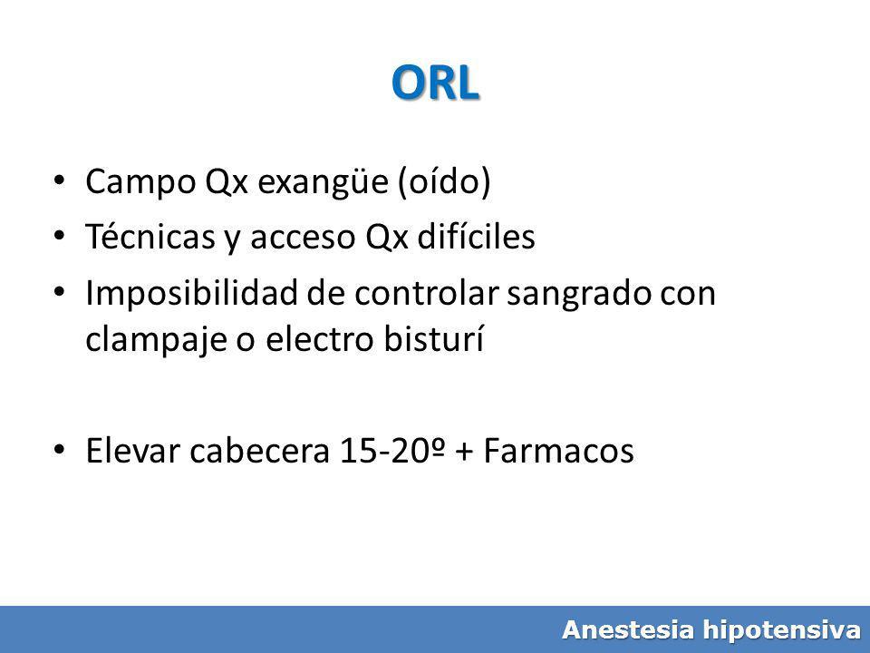ORL Campo Qx exangüe (oído) Técnicas y acceso Qx difíciles Imposibilidad de controlar sangrado con clampaje o electro bisturí Elevar cabecera 15-20º +