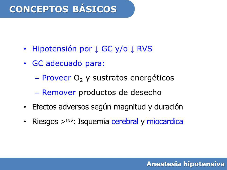 CONCEPTOS BÁSICOS Anestesia hipotensiva Hipotensión por GC y/o RVS GC adecuado para: – Proveer O 2 y sustratos energéticos – Remover productos de dese