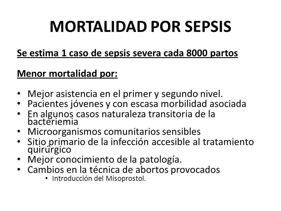 MORTALIDAD POR SEPSIS Se estima 1 caso de sepsis severa cada 8000 partos Menor mortalidad por: Mejor asistencia en el primer y segundo nivel. Paciente