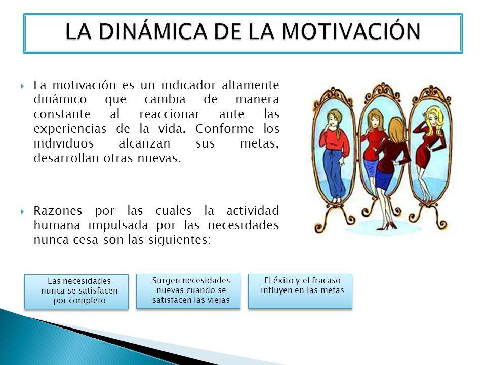 La motivación es un indicador altamente dinámico que cambia de manera constante al reaccionar ante las experiencias de la vida. Conforme los individuo