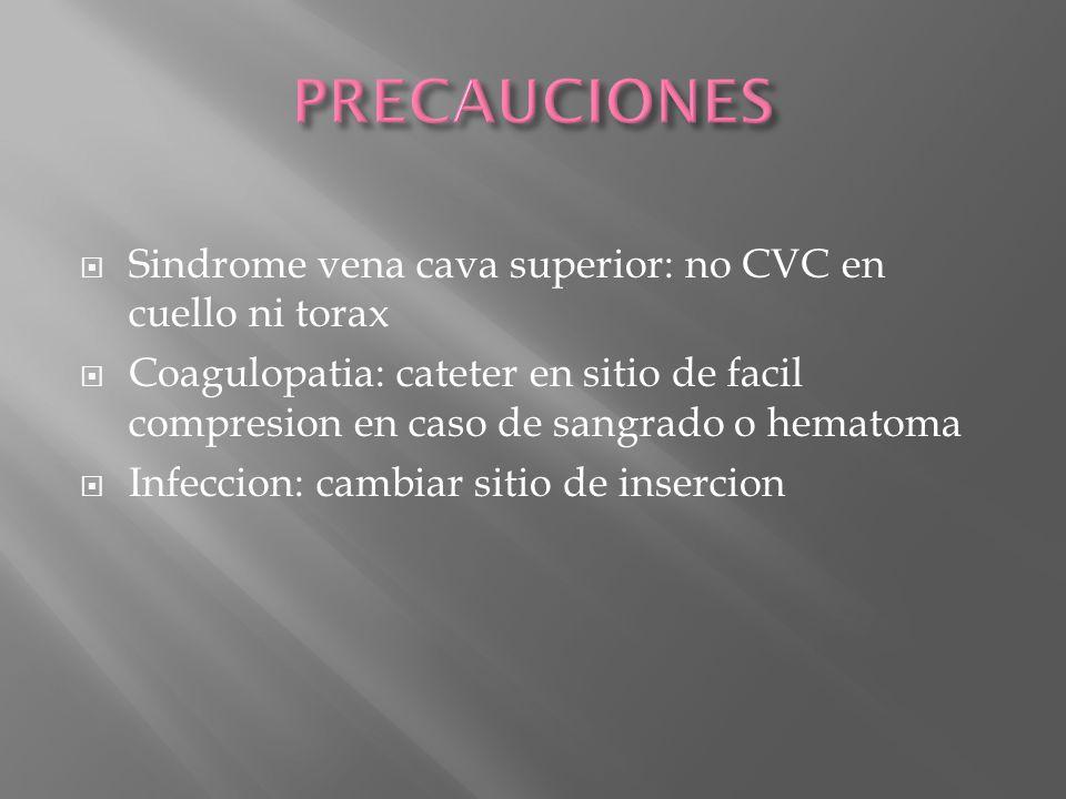 Sindrome vena cava superior: no CVC en cuello ni torax Coagulopatia: cateter en sitio de facil compresion en caso de sangrado o hematoma Infeccion: ca