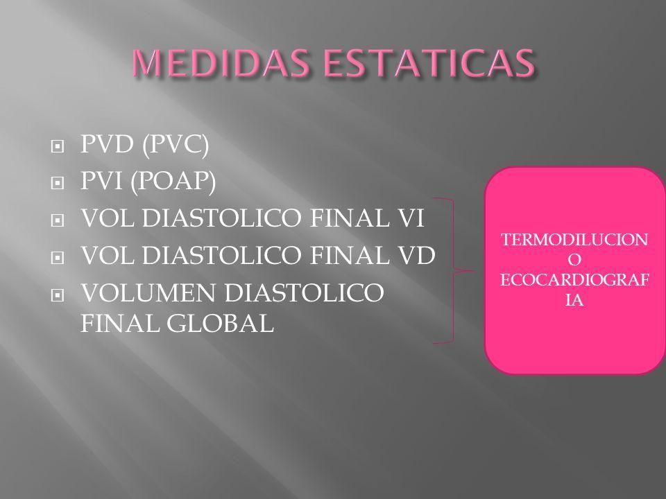 PVD (PVC) PVI (POAP) VOL DIASTOLICO FINAL VI VOL DIASTOLICO FINAL VD VOLUMEN DIASTOLICO FINAL GLOBAL TERMODILUCION O ECOCARDIOGRAF IA