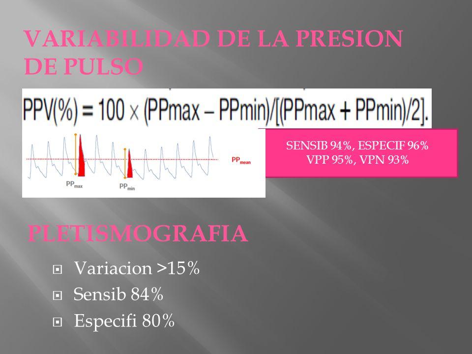 VARIABILIDAD DE LA PRESION DE PULSO PLETISMOGRAFIA Variacion >15% Sensib 84% Especifi 80% SENSIB 94%, ESPECIF 96% VPP 95%, VPN 93%