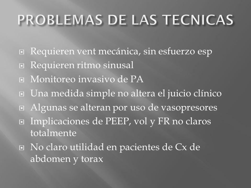 Requieren vent mecánica, sin esfuerzo esp Requieren ritmo sinusal Monitoreo invasivo de PA Una medida simple no altera el juicio clínico Algunas se al